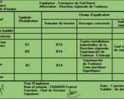 HABILITATION ELECTRIQUE ELECTRICIEN TITRE ET DOMAINES DE TENSION